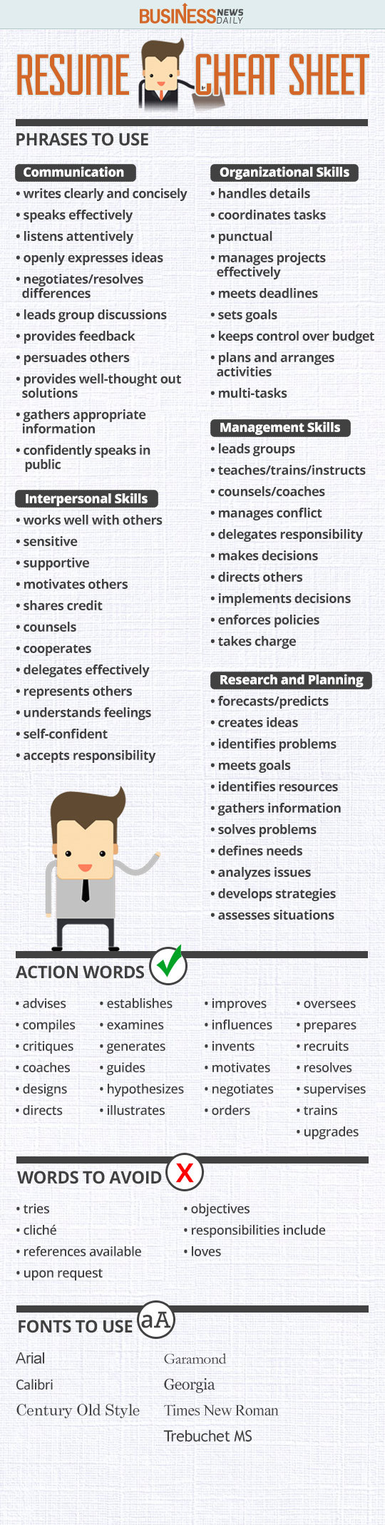 Your Resume Cheat Sheet Writing Guide Business News Daily