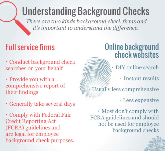 best background check service for employers 2018 recommendations
