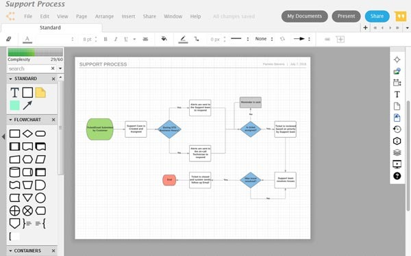 Flowchart Software for Small Businesses: Our Top Picks