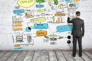 image for Not sure if you're business idea is a good one? Here's how you can tell. / Credit: Business ideas image via  Shutterstock