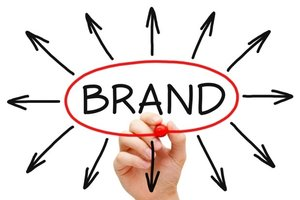branding, marketing