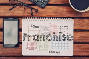 Top Cleaning Franchises 2020.Franchises For Every Budget Business Ideas
