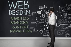 How to Use Squarespace to Build a Website for Your Business