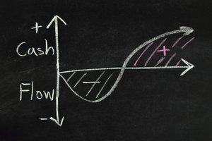 Cash Flow Management: Techniques and Tools