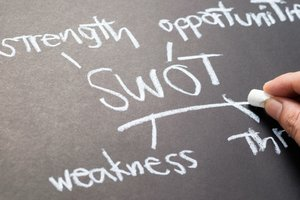 SWOT Analysis: Definition and Examples
