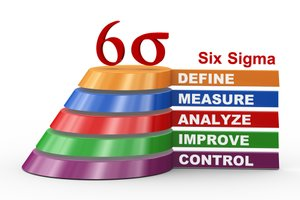 Six Sigma Certification Guide: Overview and Career Paths
