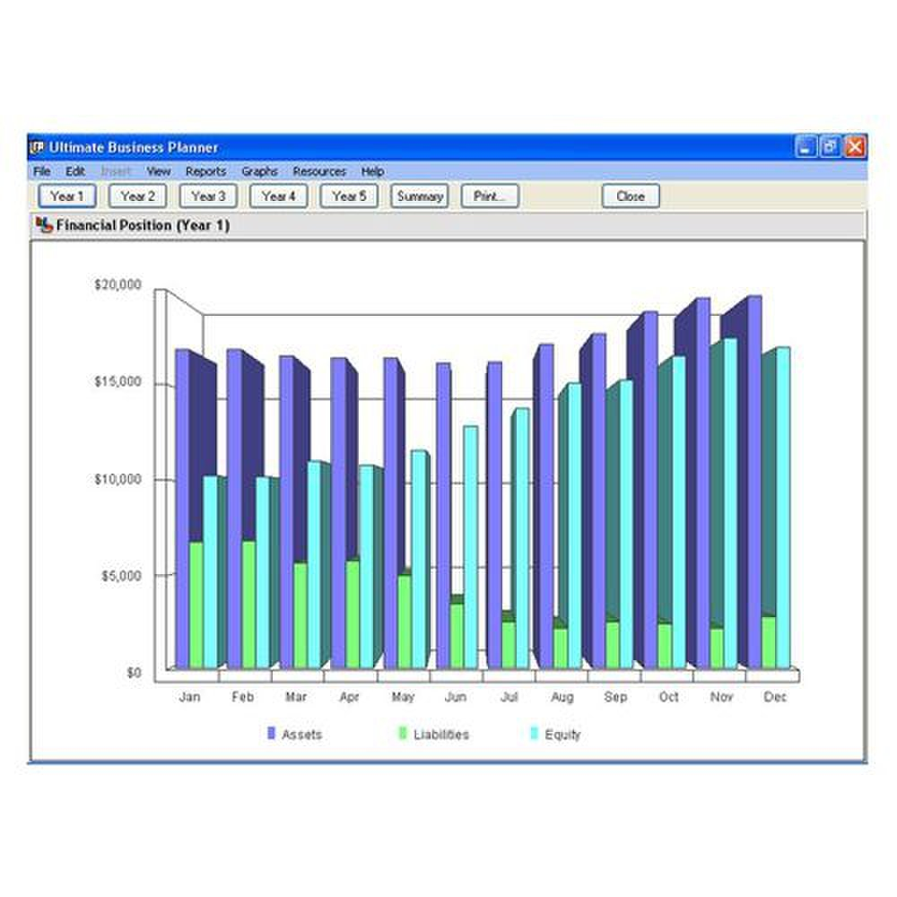Ultimate Business Planner image: This program includes financial chart and graph generators.
