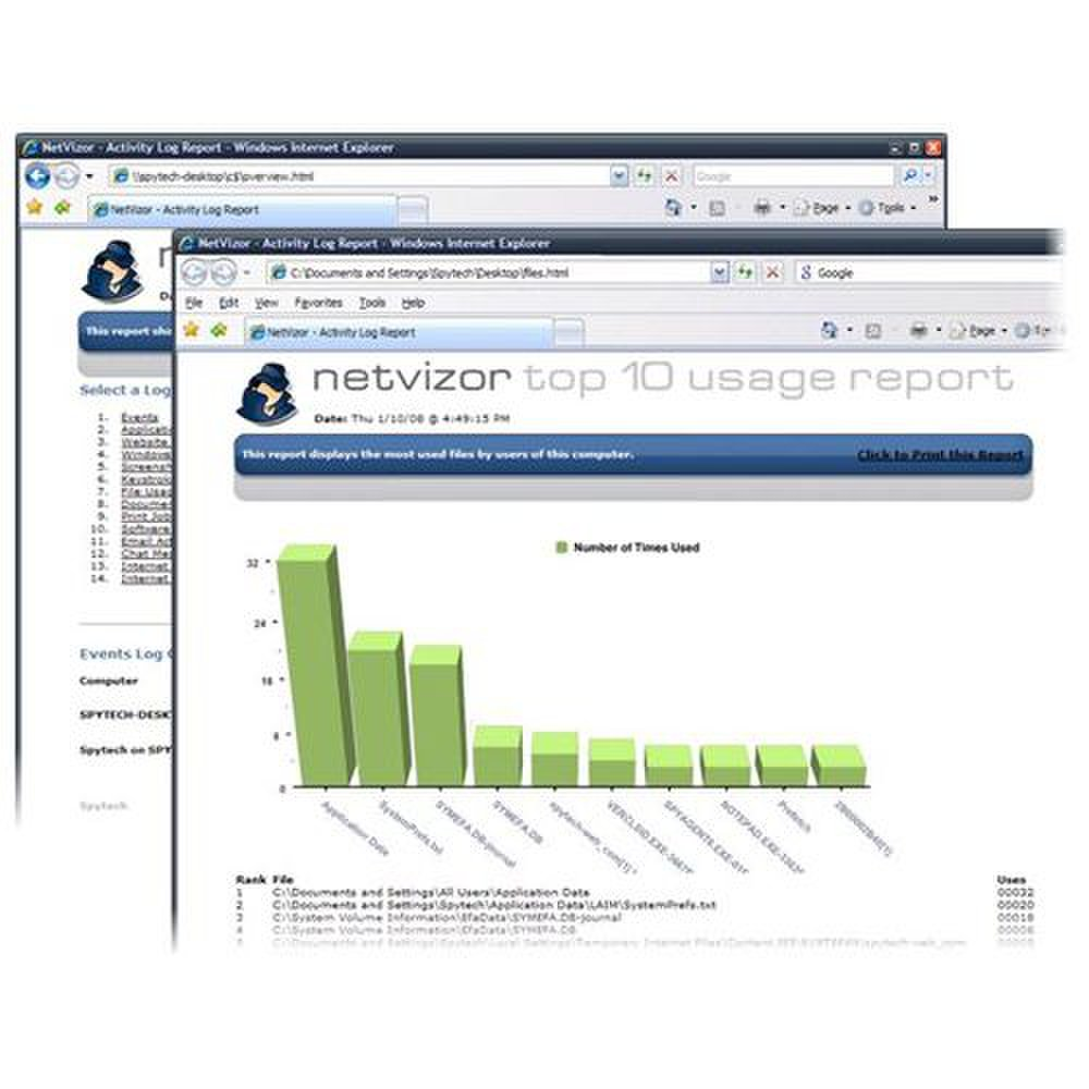 Each report is customizable to show information according to computer, employee or activity.