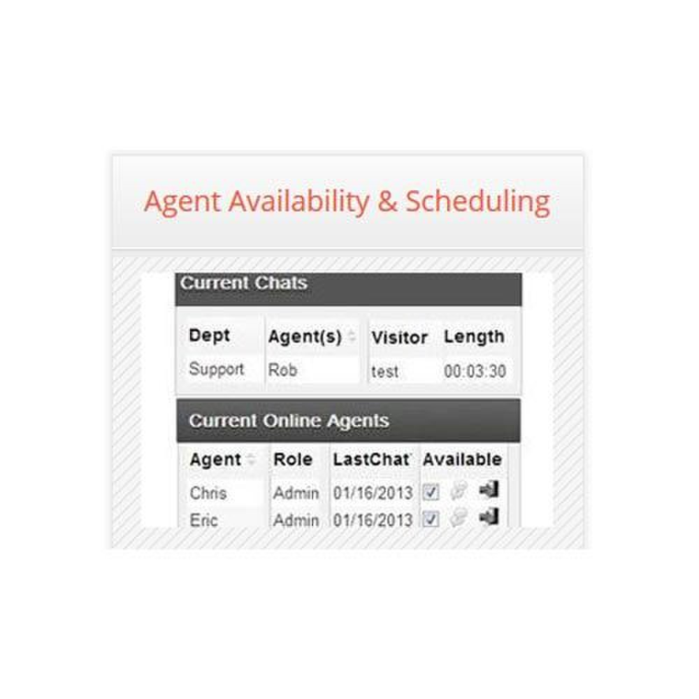 Velaro image: Agent availability and scheduling are easy to implement and manage.