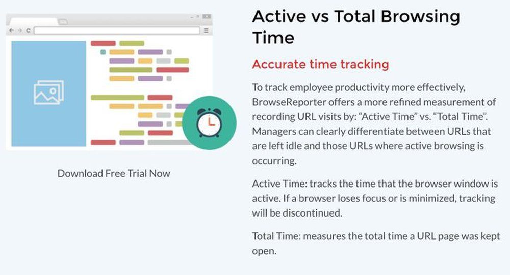 CurrentWare image: This software tracks employees' active time and idle time.