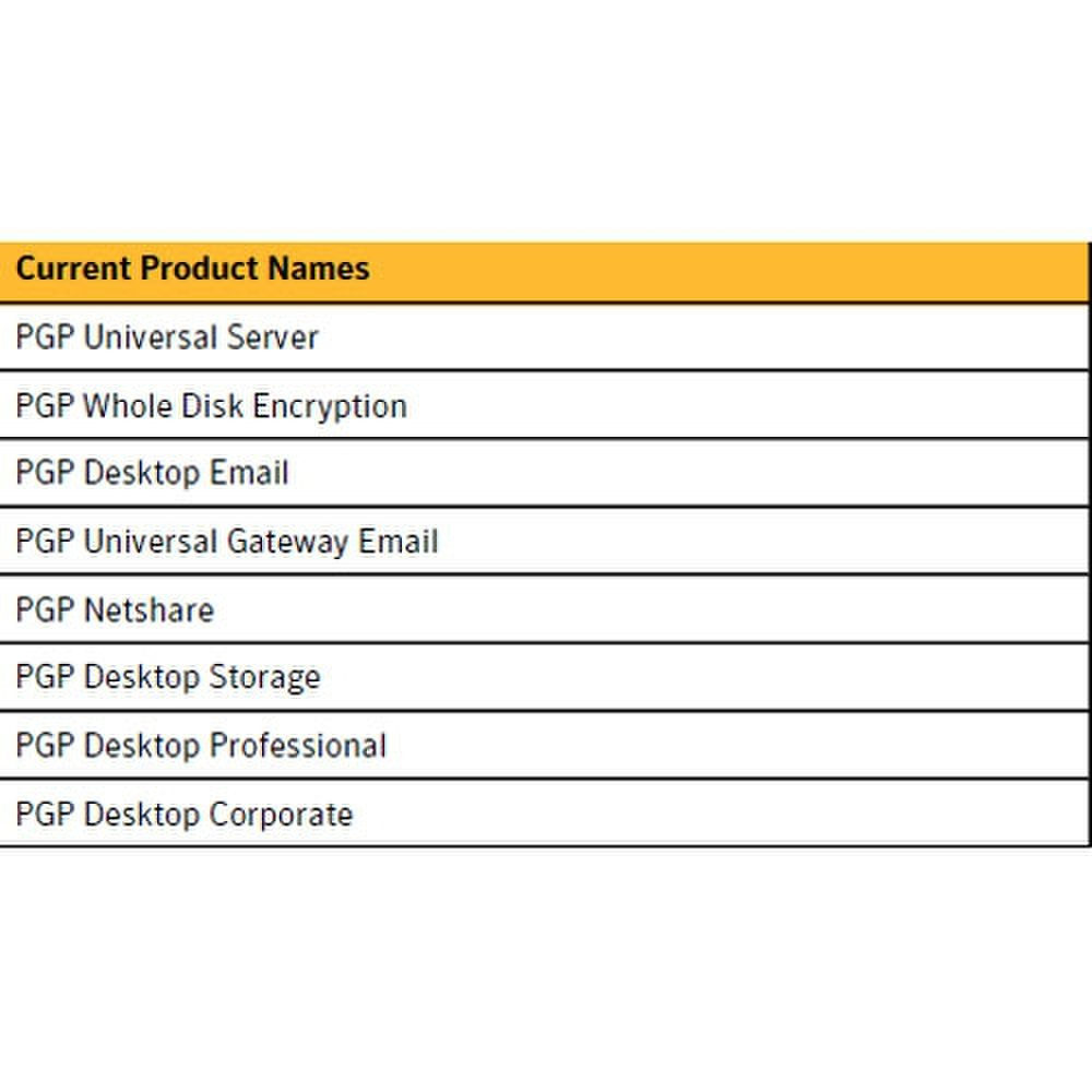 Symantec image: This is the current Symantec encryption product line.
