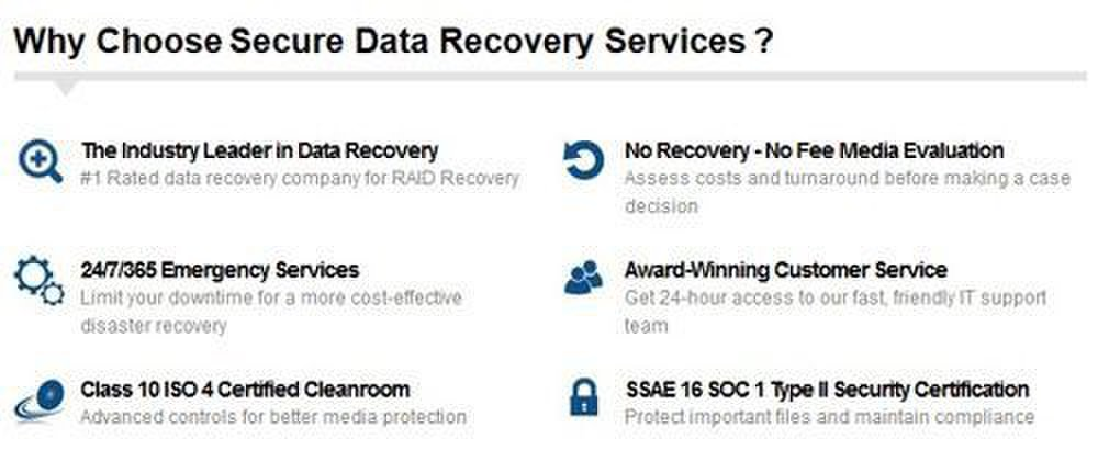 "Secure Data Recovery offers 24/7/365 support with a ""no recovery, no fee"" guarantee."