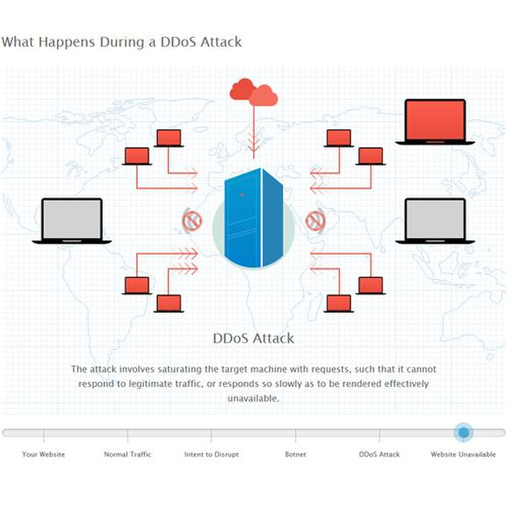 Verisign DDoS Protection Services image: There are several resources on the company website that help you learn more about DDoS attacks and how Verisign protects you from them.