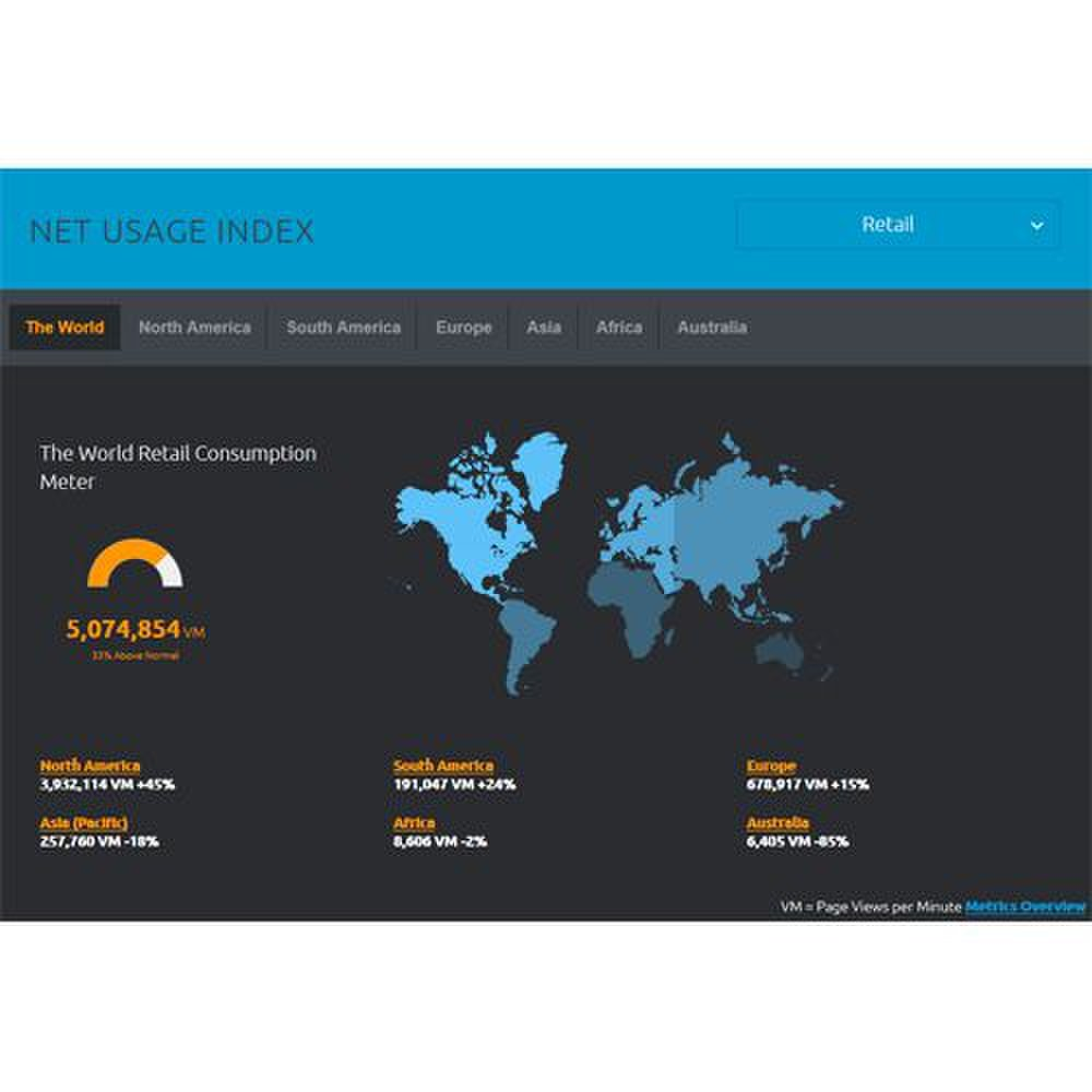 Akamai Kona Site Defender image: This chart displays each country's page views per minute.