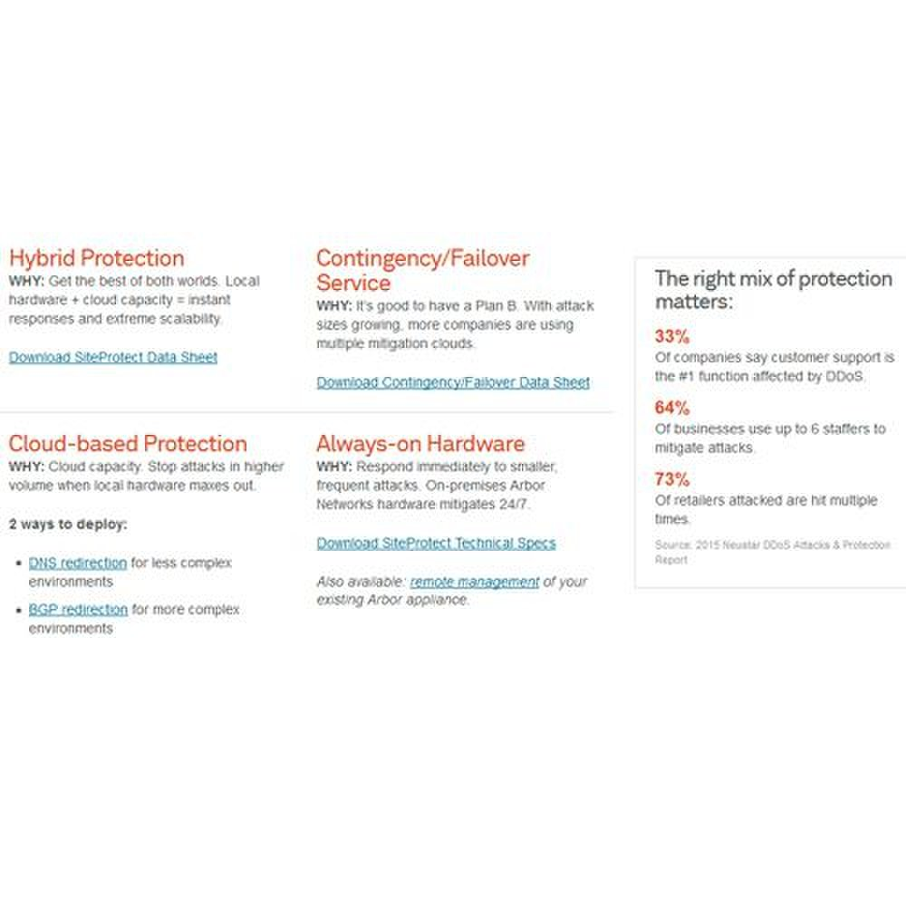 Neustar SiteProtect image: This chart displays the different services you can subscribe to.