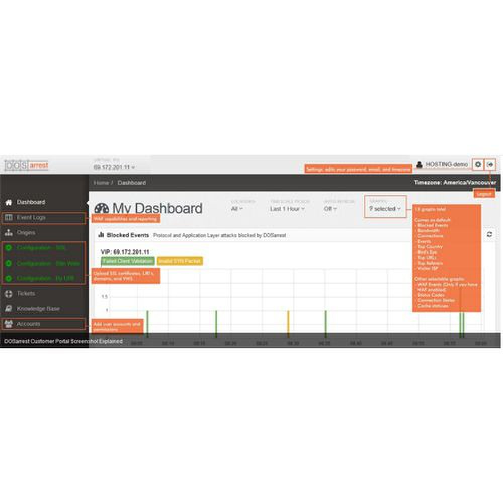 DOSarrest image: The customer portal displays the latest attacks in addition to several other helpful tools.