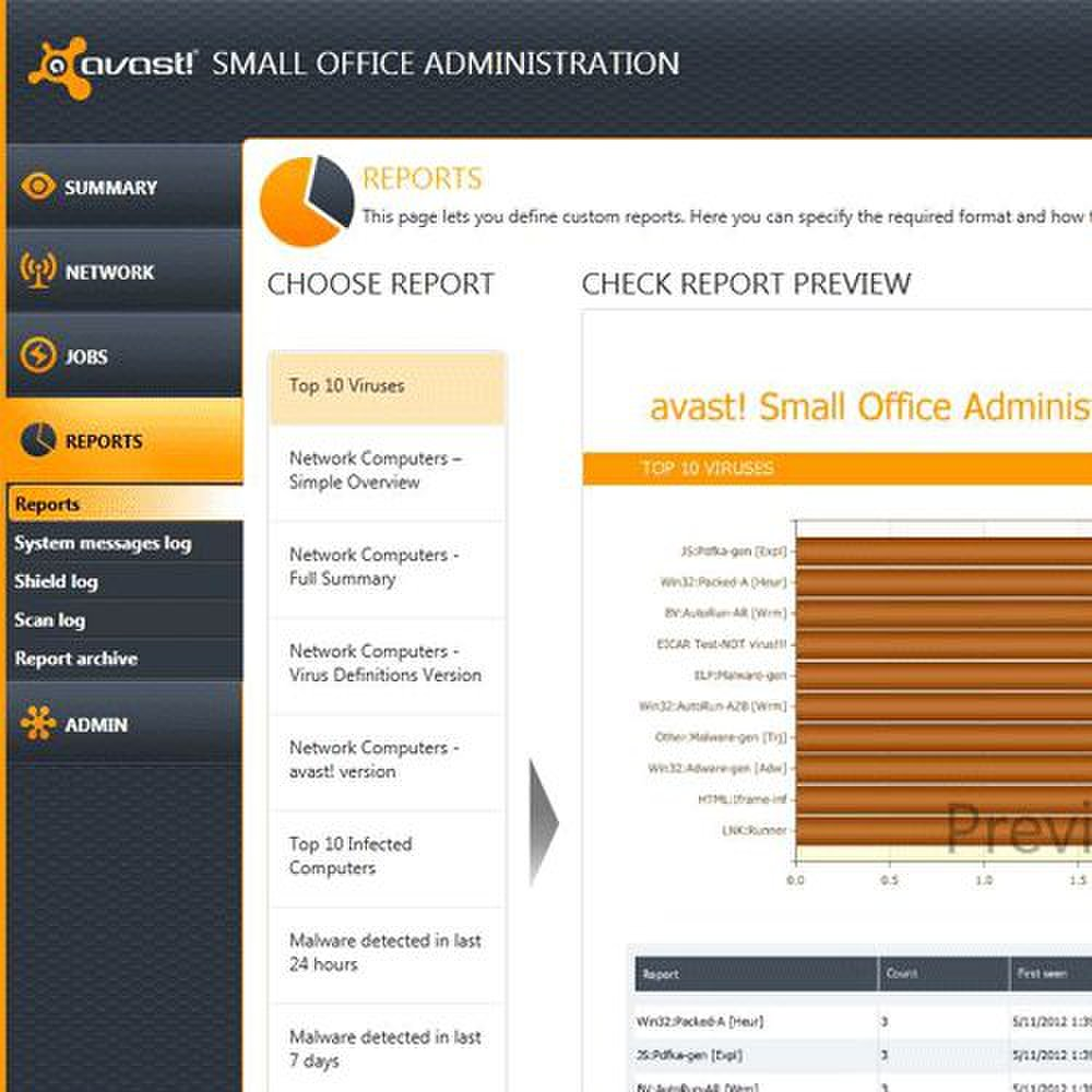 From the management console, you can generate reports and see visuals of your network.