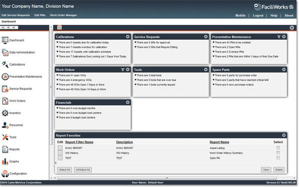 You can see an overview of new work orders, service requests, preventive maintenance schedules and more from the dashboard of this CMMS.