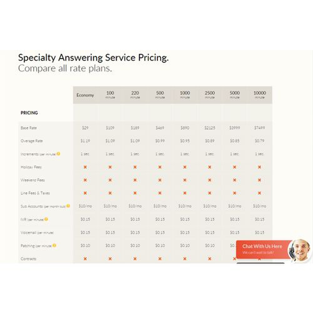 Specialty Answering Service image: You can compare all of the pricing plans side by side on this company's website.