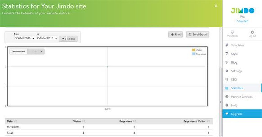 Jimdo tracks important data points, including page views, visitors and more.