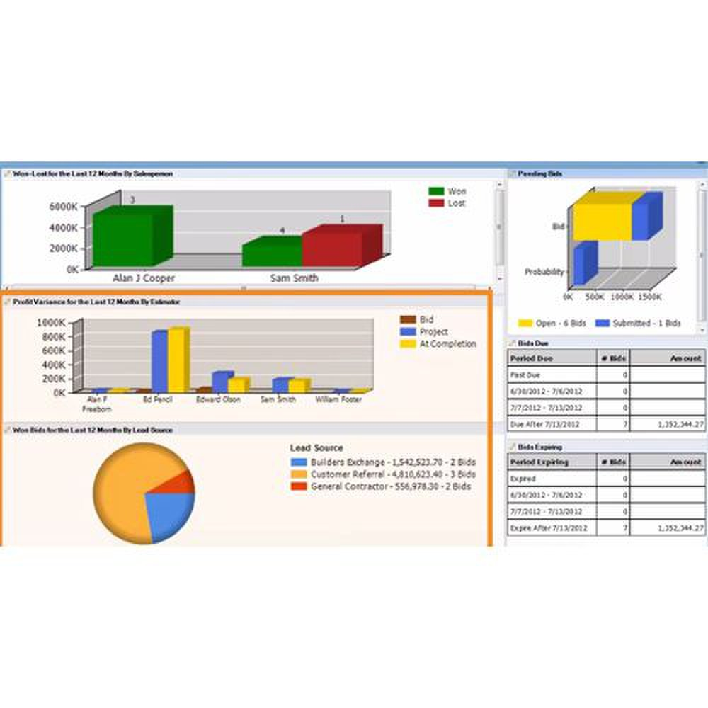 ProContractor Estimating image: The custom reports let you quickly see your work, bid and client-interaction histories.