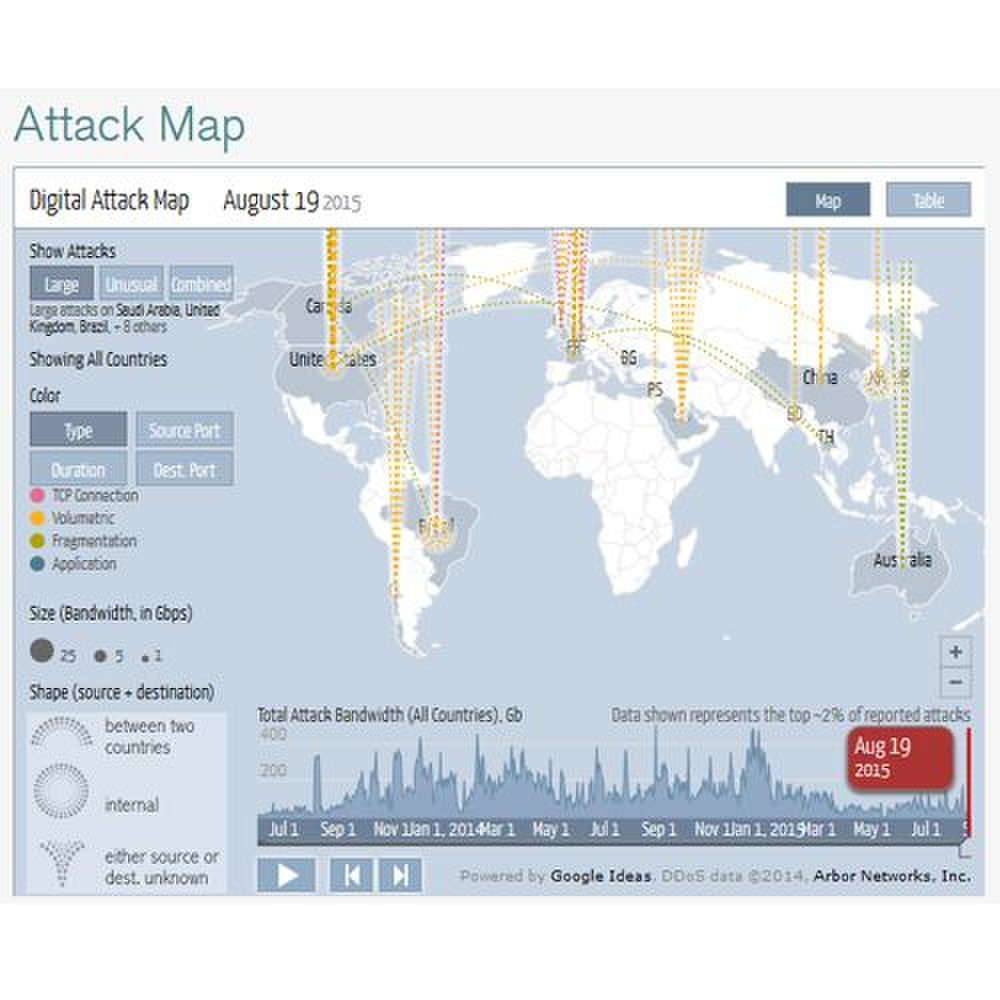 Arbor Cloud image: This map illustrates the type of DDoS attacks that happened to each country for a given year.