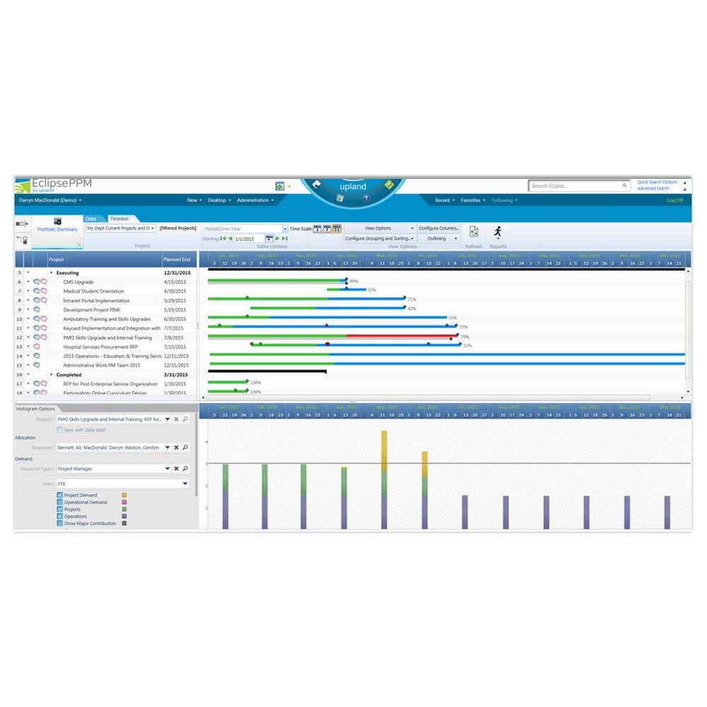 Eclipse PPM image: This project management application provides a powerful Gantt chart and is one of the few applications that can manage employees' time spent on non-project work (such as meetings).