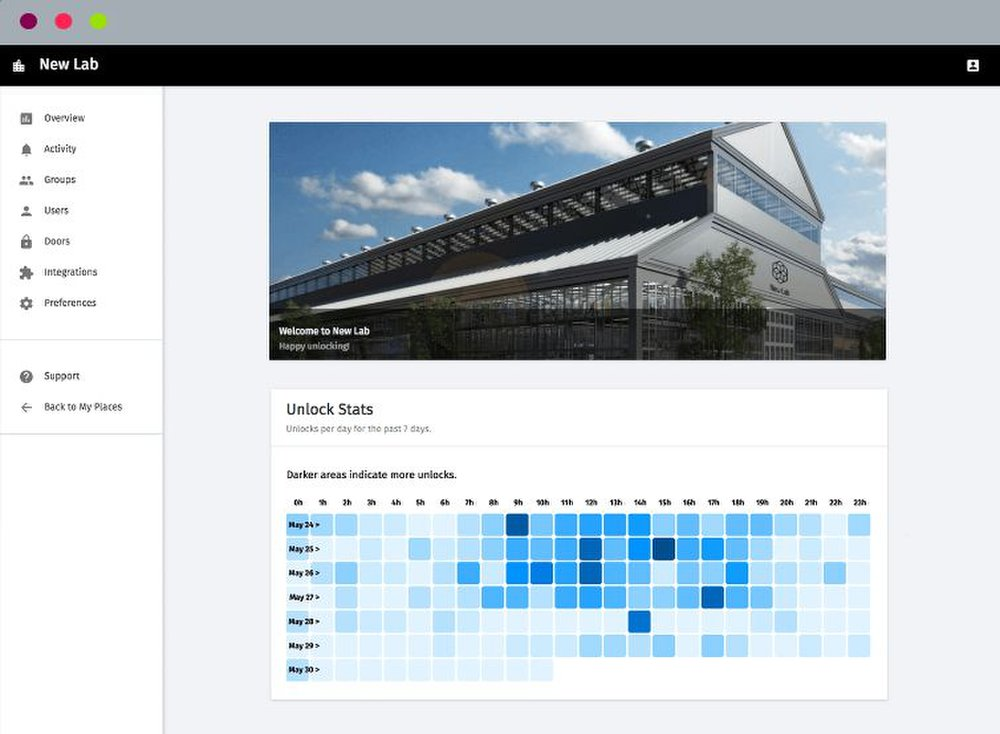 The system's reporting interface can be accessed on a browser and provides a visual readout of the system's use.