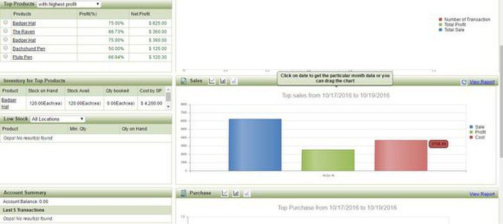 Goods Order Inventory Management System Pro image: The dashboard gives you an overview of sales and inventory.