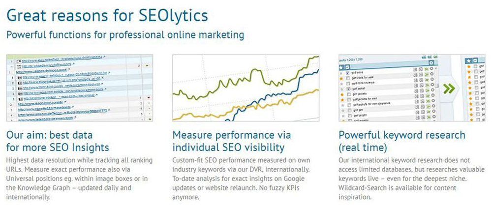 SEOlytics image: International keyword research is available in real time.