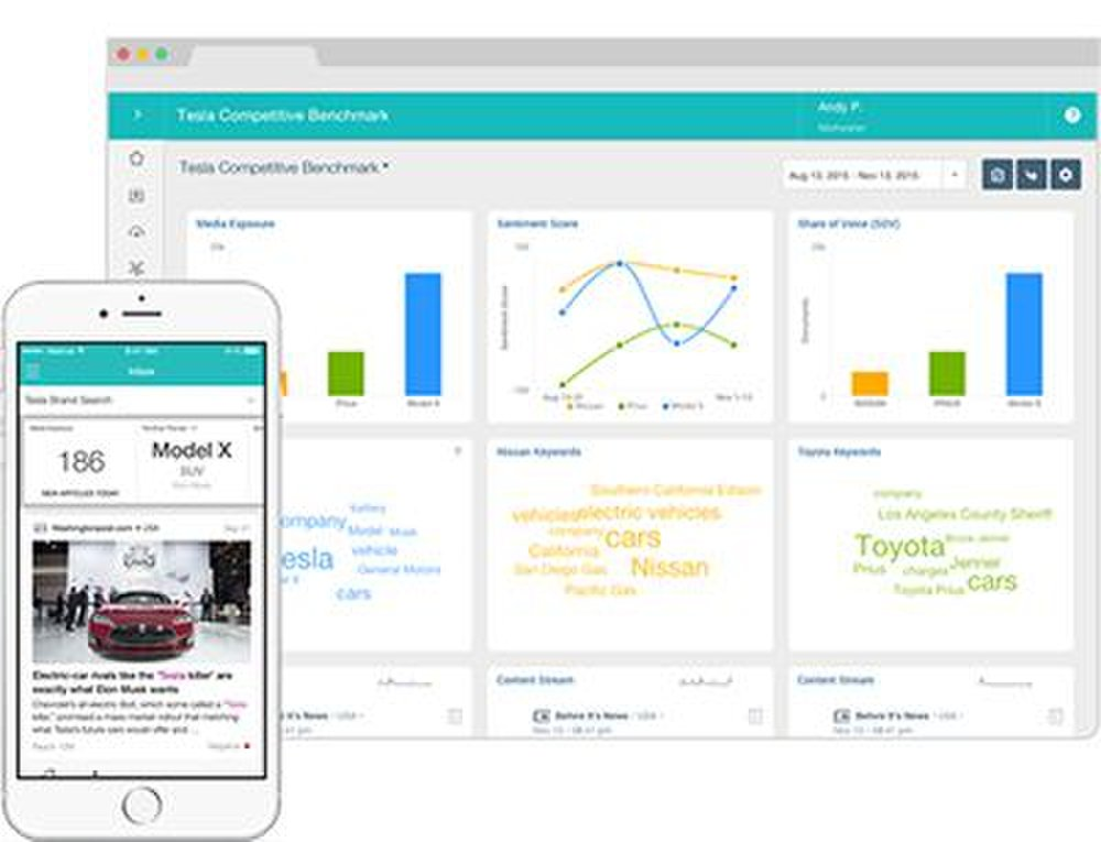 Meltwater image: The software can send reports or alerts to your desktop or mobile device.