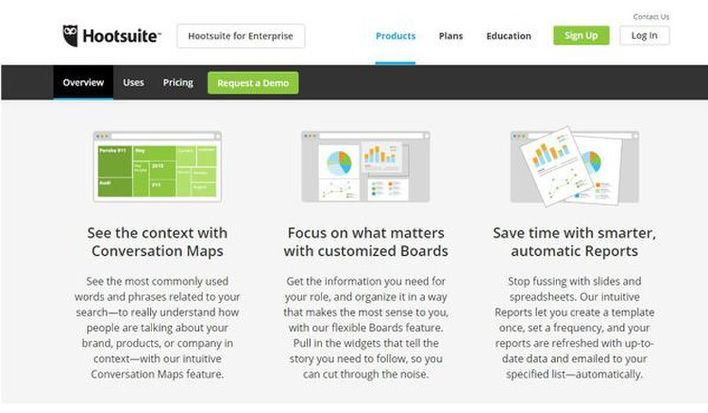 Hootsuite image: You can set up automatic reports and customize boards to show important data in the way that's best for you.