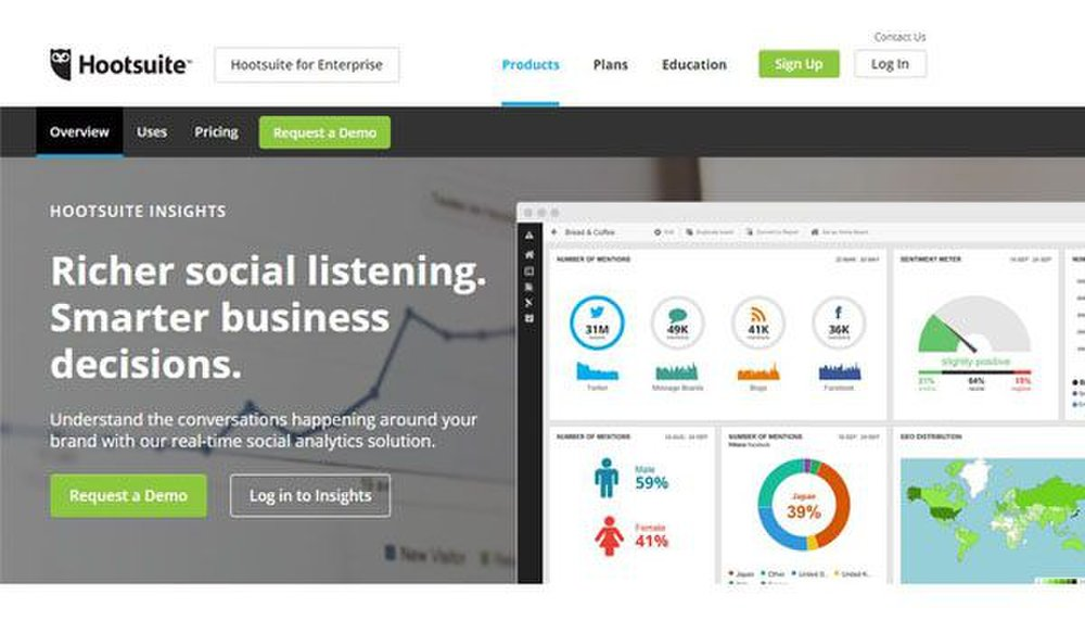 Hootsuite image: Hootsuite's dashboard tracks numerous data, including the number of mentions your business has on social media sites.