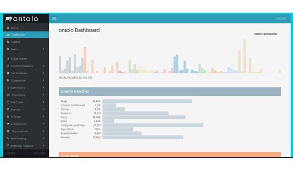 Ontolo image: Ontolo's dashboard displays available prospects to help you improve your SEO.