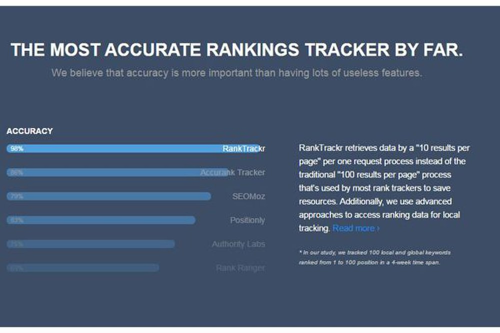 RankTrackr image: RankTrackr claims its results are up to 98 percent accurate.