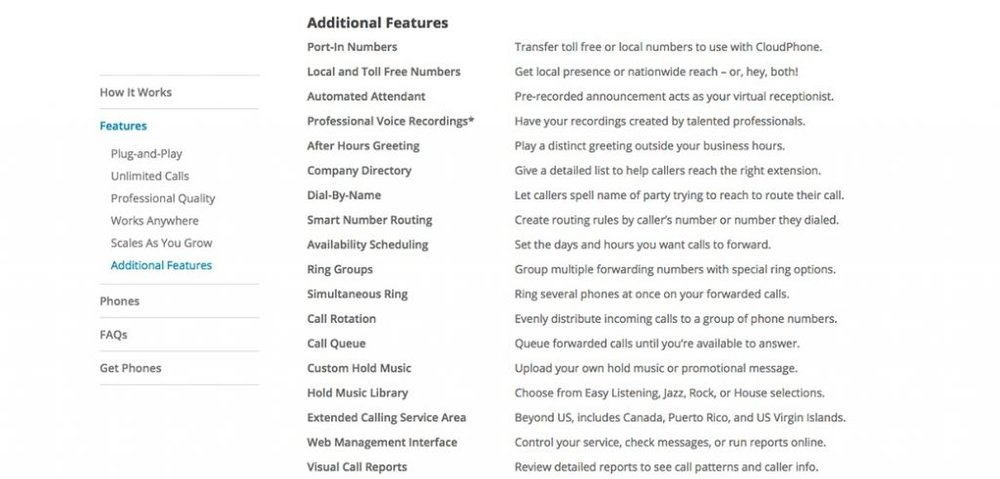 You can find a complete list of CloudPhone features on the company's website.