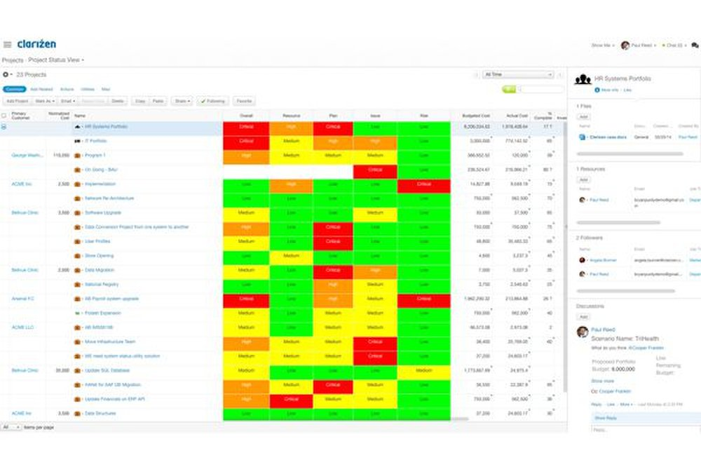 Clarizen image: You can quickly view the status of each project via the project status page of Clarizen's software.