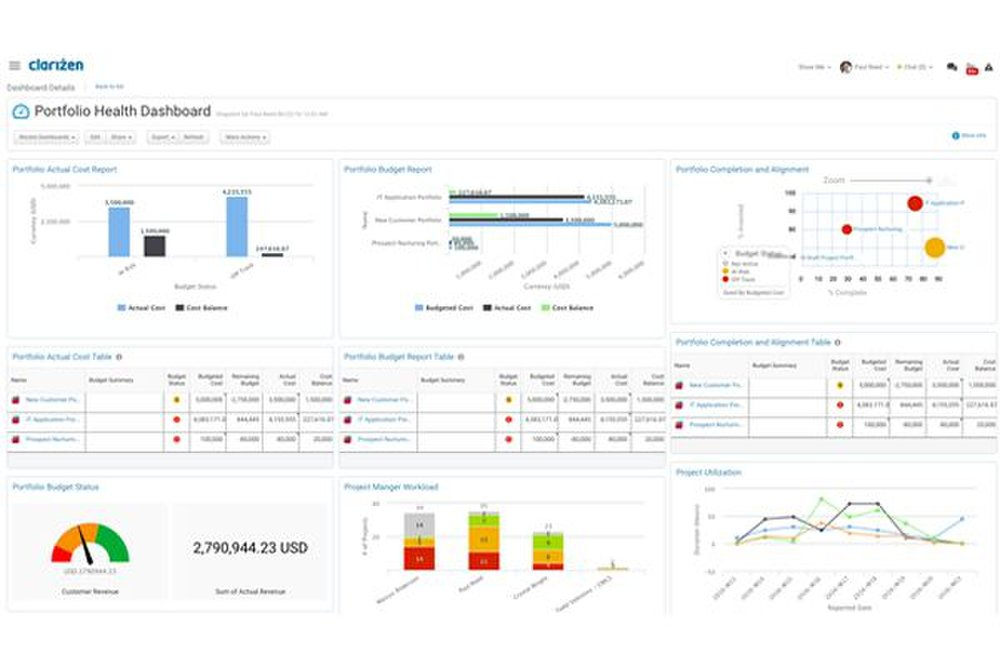 Clarizen image: Resource workload data is simple to understand, and information such as work overload is easy to manage.