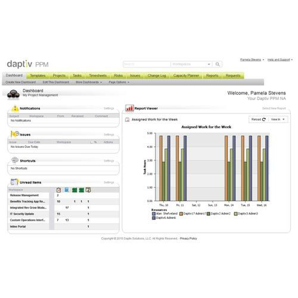 Daptiv PPM image: Here is a sample dashboard showing project overview information such as the assigned work for the week, issues and notifications.