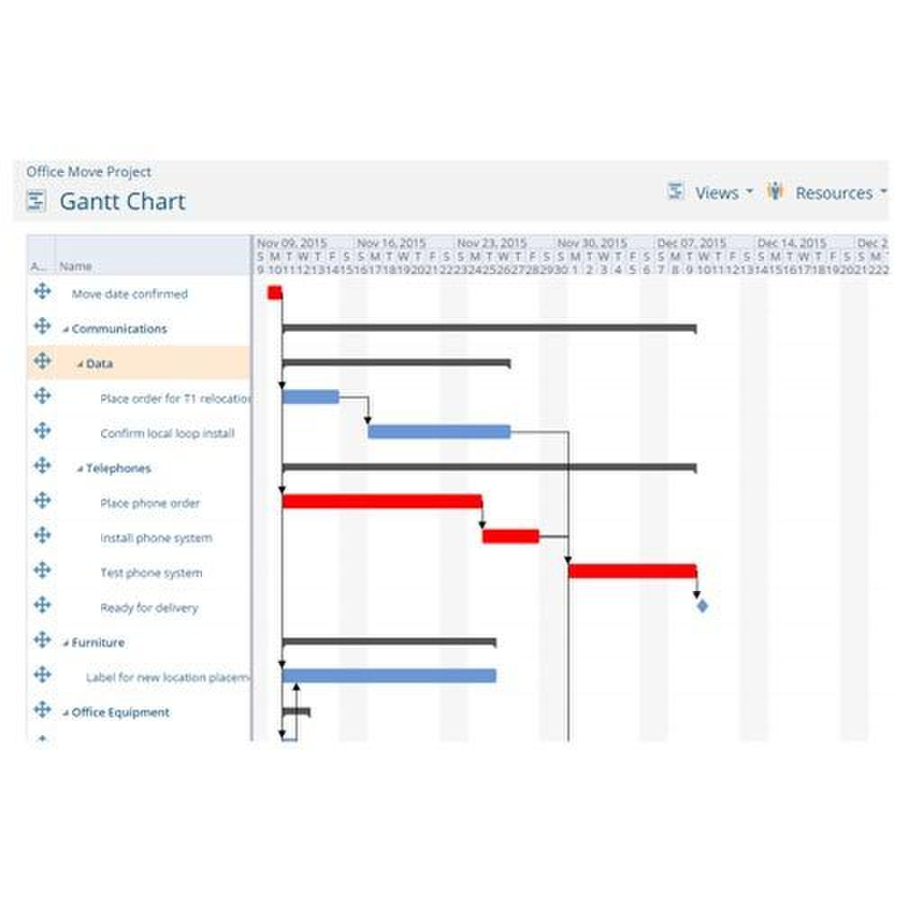 Project Insight image: The Gantt chart is interactive and can be used to quickly alter information.