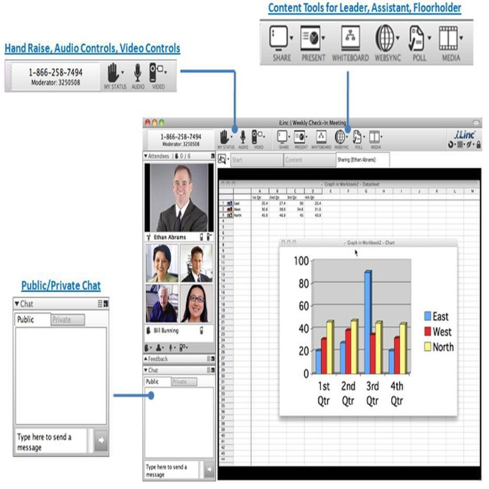 iLinc image: This web conferencing software has a clean interface with tools easily accessed from the toolbar.