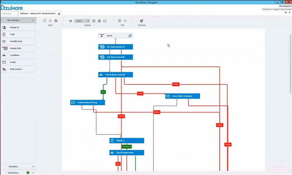 DocuWare's automation tool functions likes a logic tree that can customized with dozens of different rules and actions.