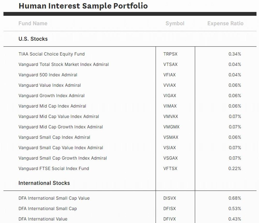 Human Interest Review 2019 | Employee Retirement Plan Reviews
