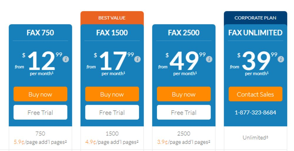 RingCentral's four pricing tiers begin at $12.99 per month for 750 pages.