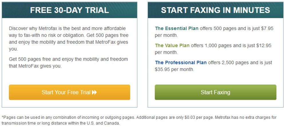 When your trial period expires, you can choose one of MetroFax's three plans, which start at $7.95 per month for 500 pages.