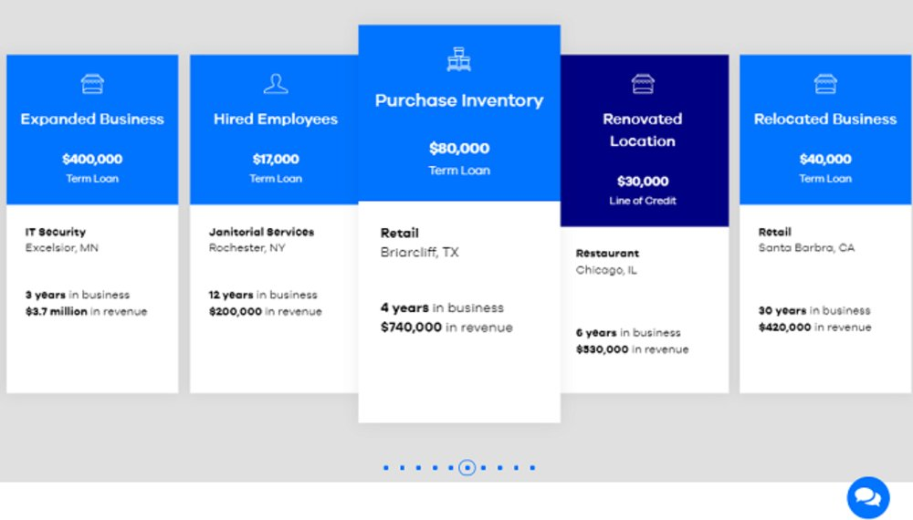 The OnDeck website showcases a number of different success stories, including an IT security company that received a $300,000 loan and now makes $3.7 million in revenue after three years in business.
