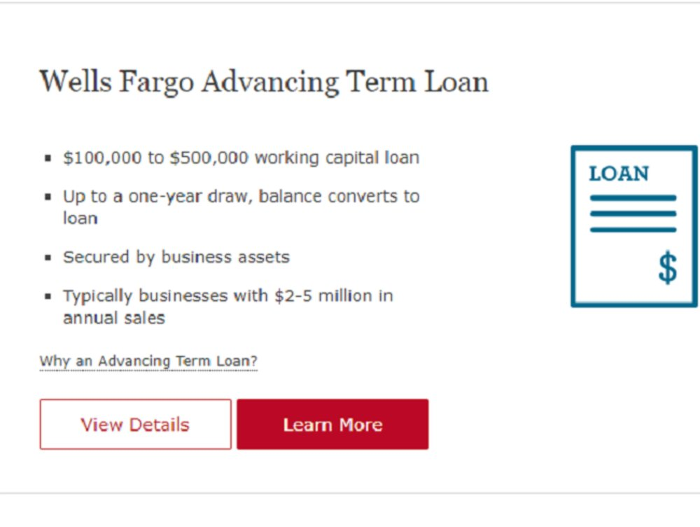 Wells Fargo Business Loan Review 2018   Business Loan and