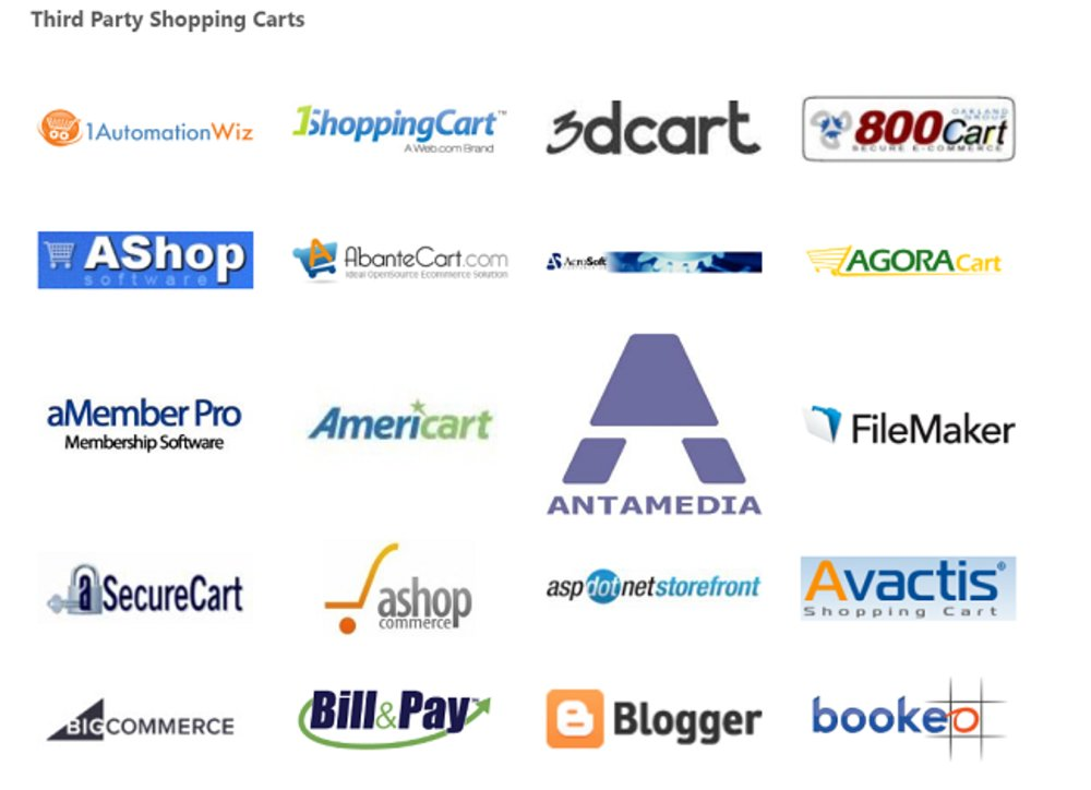 The company integrates with more than 175 shopping carts and e-commerce platforms, including the 20 shown above.