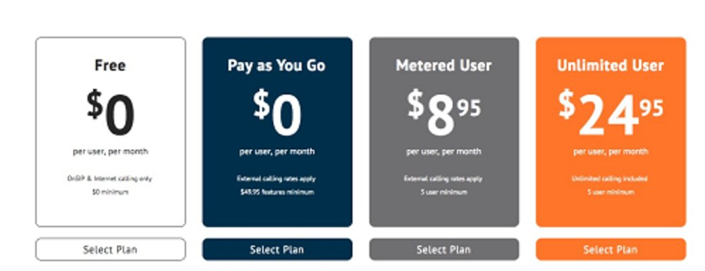 OnSIP is available in four different service plans, including a free option.