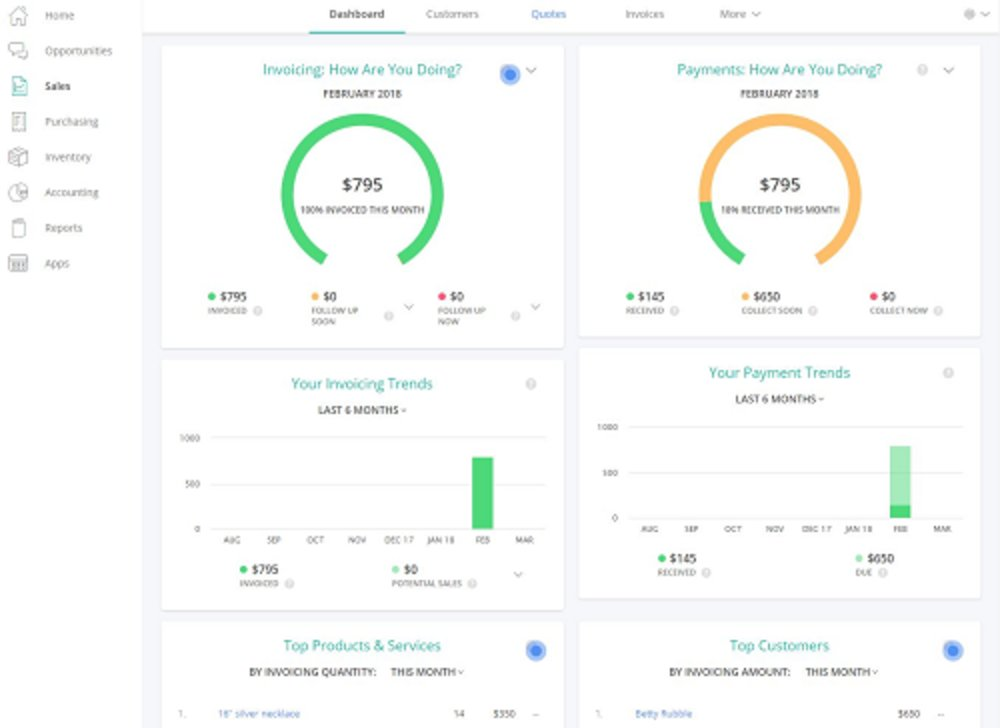 The Sales dashboard shows you an overview of your receivables. It also lists your top customers and products or services.